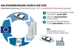 verfremdetDWO-WI-EZB-Geldvermehrung-CP-Aufm