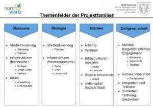 grafik_themenfelder1_lb